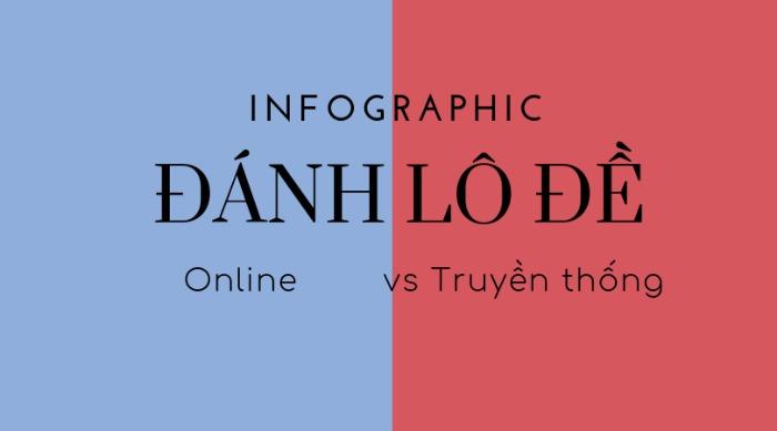 So sánh lô đề online và lô đề truyền thống