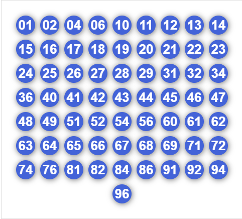 Dàn đề 56 gồm những số nào